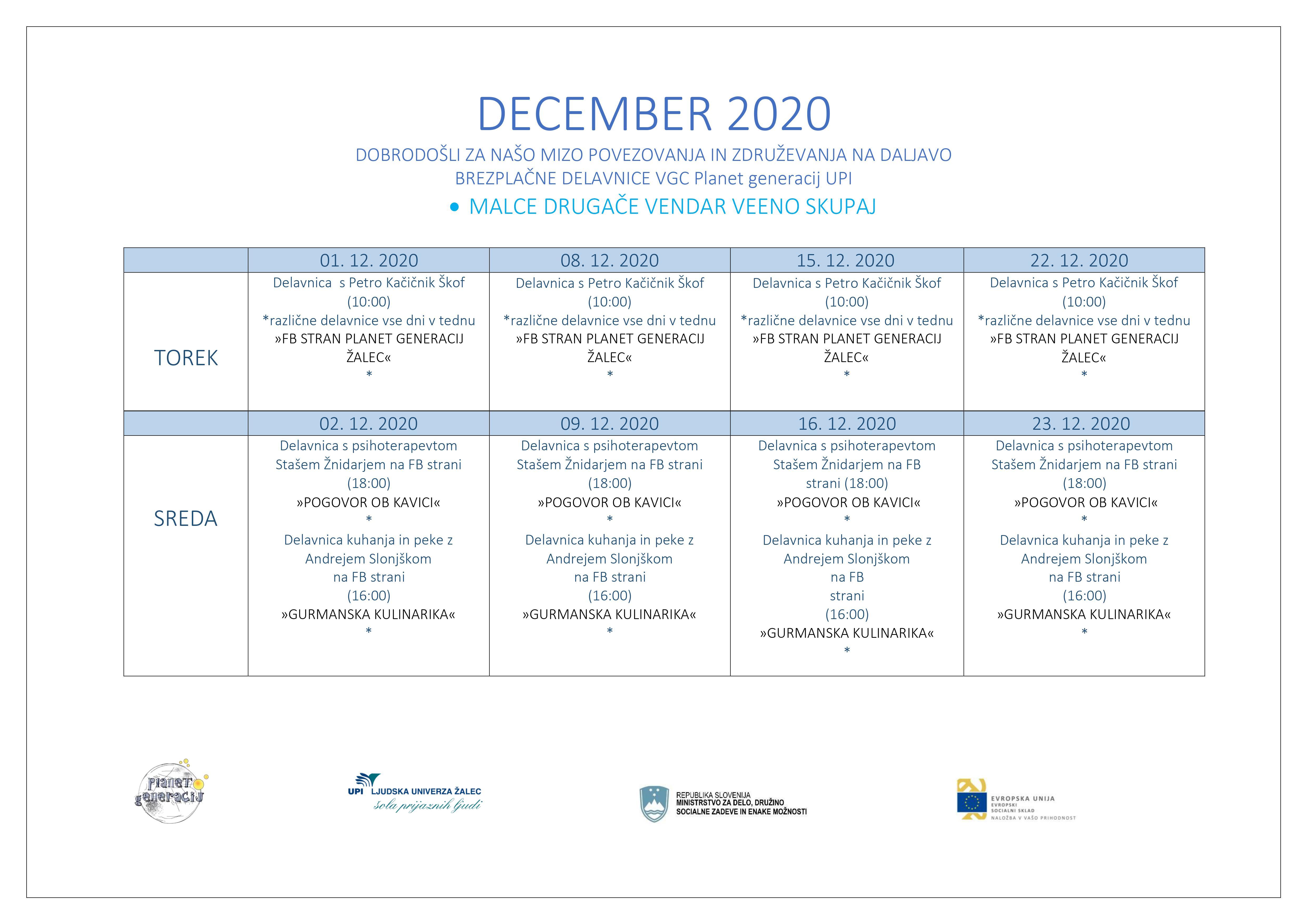 VGC AKTIVNOSTI DECEMBER_2020